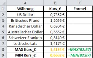 Excel Formeln MAX MIN